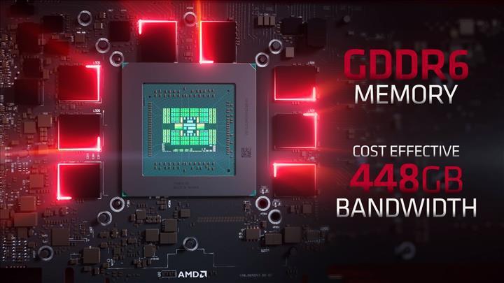 GDDR bellek fiyatları artışa geçebilir