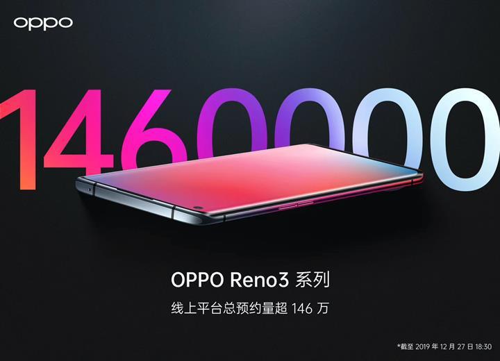 Oppo Reno 3 serisi 1.46 milyondan fazla ön sipariş alarak rekor kırdı