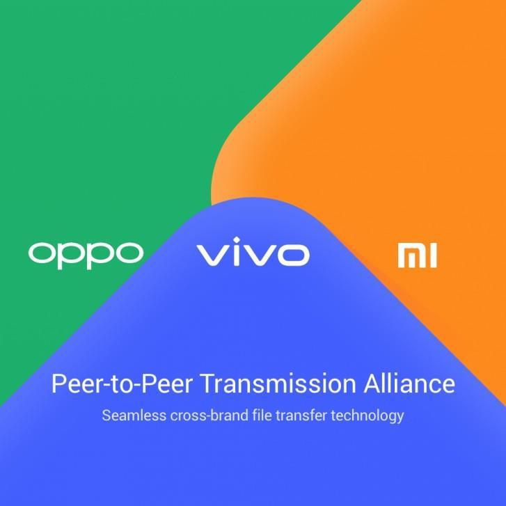 Xiaomi, Oppo ve Vivo'nun ortak dosya aktarım hizmeti tüm kullanıcılara açılıyor