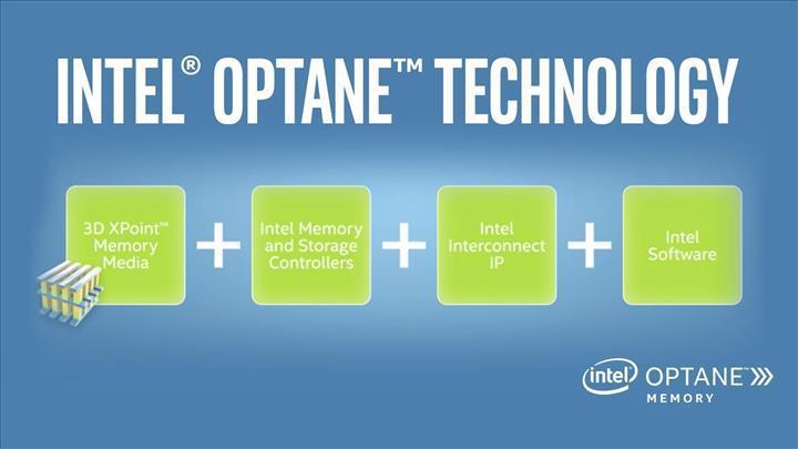 Intel PCIe 4.0 tabanlı Optane bellek geliştiriyor olabilir