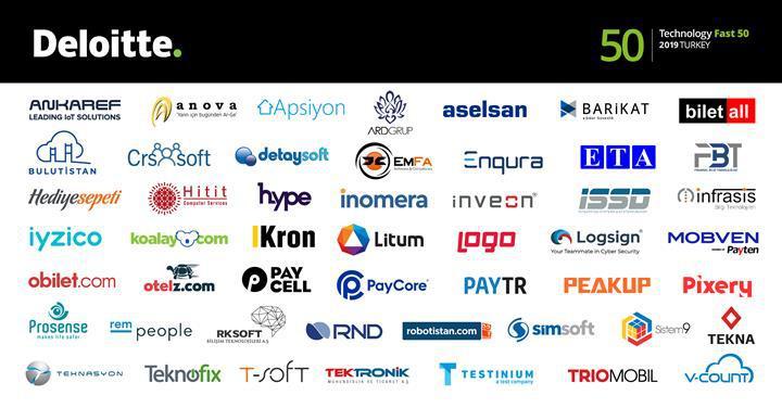 Türkiye'nin en hızlı büyüyen teknoloji şirketi Bulutistan