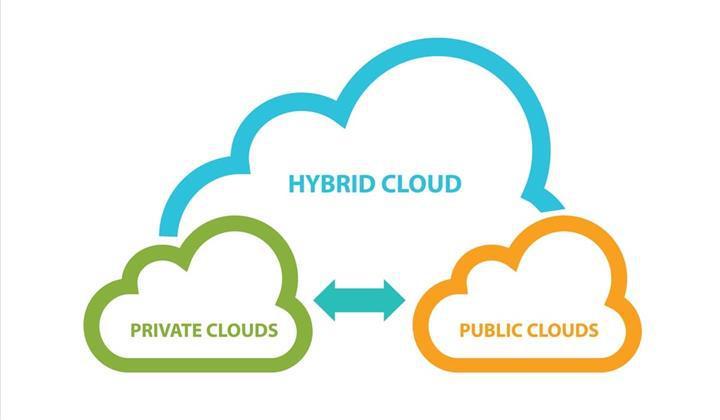 2020 yılında melez bulut mimarileri öne çıkacak