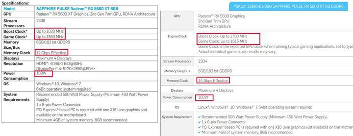 AMD'den Radeon RX 5600 XT hamlesi gecikmedi