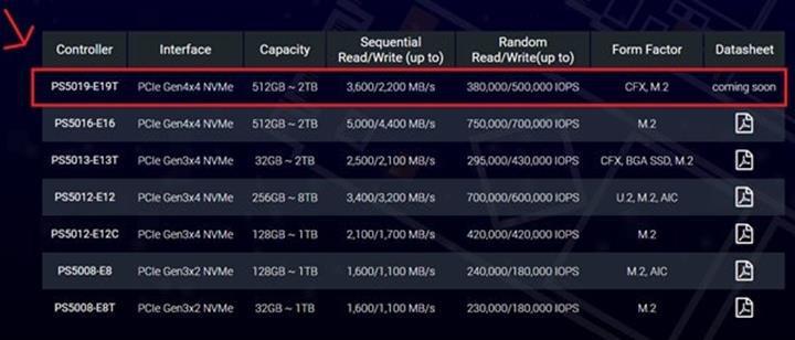 Xbox Series X'in SSD'si ile ilgili detaylar paylaşıldı: 36 kata kadar hız artışı!