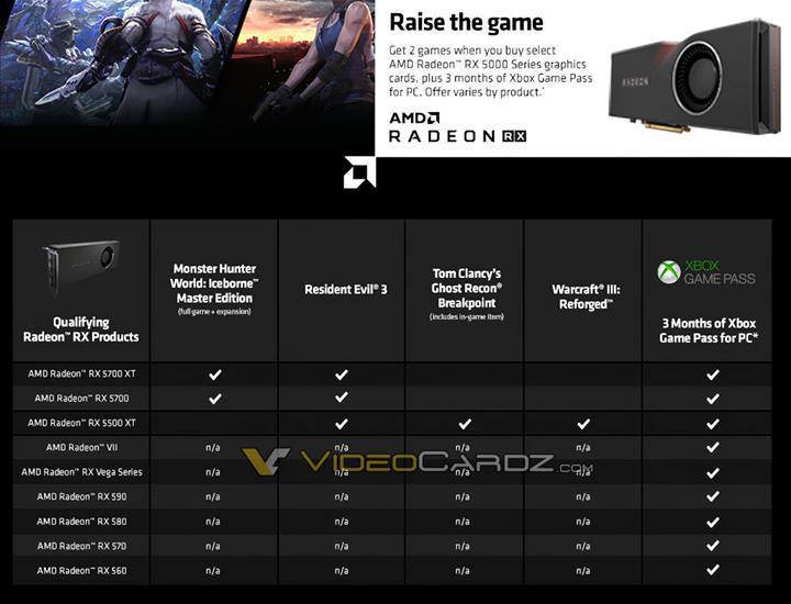 AMD Raise the Game kampanyası yeniden başlıyor