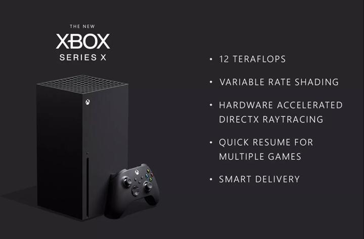 Xbox Series X'in teknik detayları açıklandı: 12 TFLOPs'luk müthiş performans