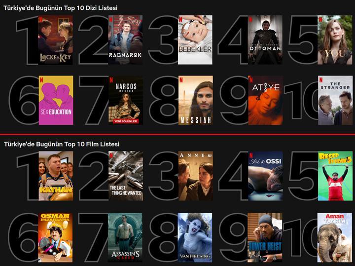 """Netflix'e yeni özellik: """"Top 10 listesi"""""""