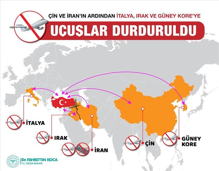 Koronavirüs nedeniyle 3 ülkeye daha uçuşlar durduruldu