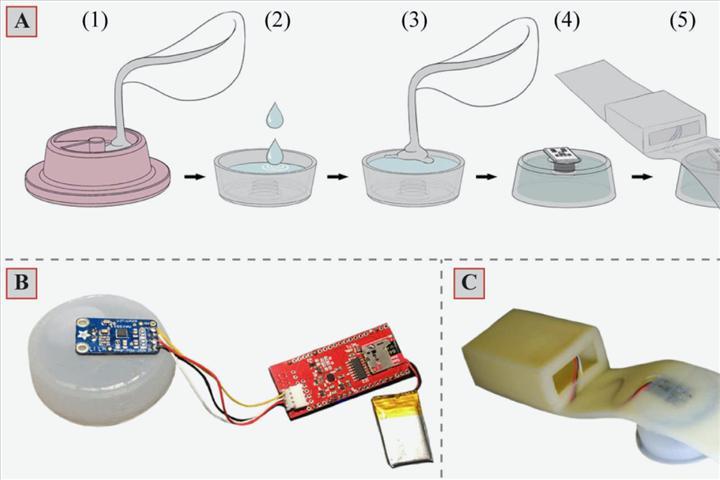 Hayvanlar için yaşamsal fonksiyon sensörü geliştirildi