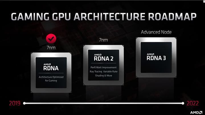 AMD Navi 2x mimarisi yüzde 50 performans artışı ile geliyor