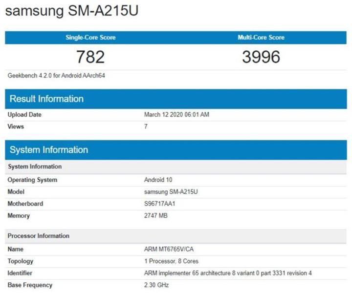 Samsung Galaxy A21'in teknik özellikleri ortaya çıktı