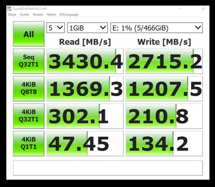 WD Black SN750 NVMe SSD incelemesi ve hız testi
