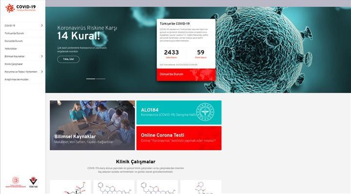 TÜBİTAK'ın Covid-19 Web Portalı açıldı