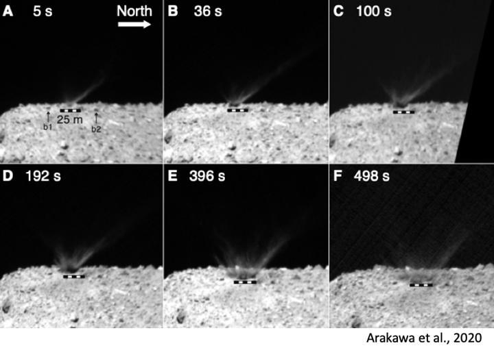 Japon uzay aracının asteroit 'bombaladığı' anlardan müthiş görüntüler