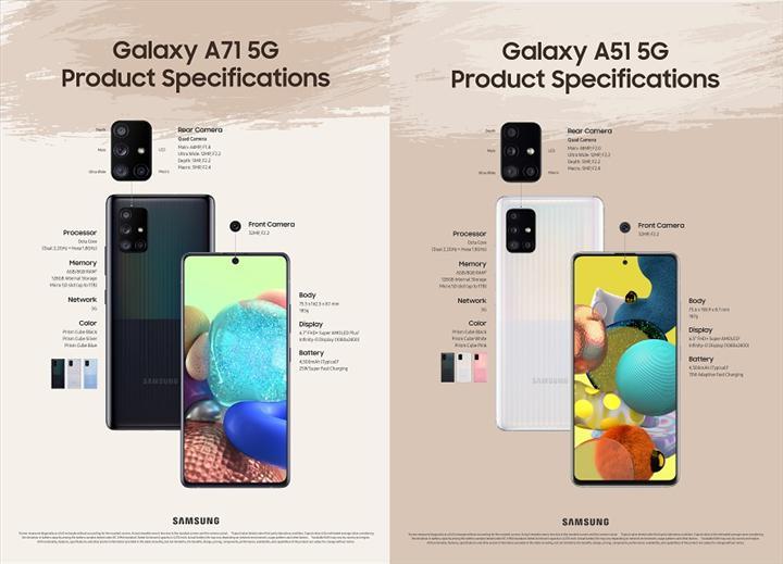Galaxy A51 5G ve Galaxy A71 5G modelleri duyuruldu