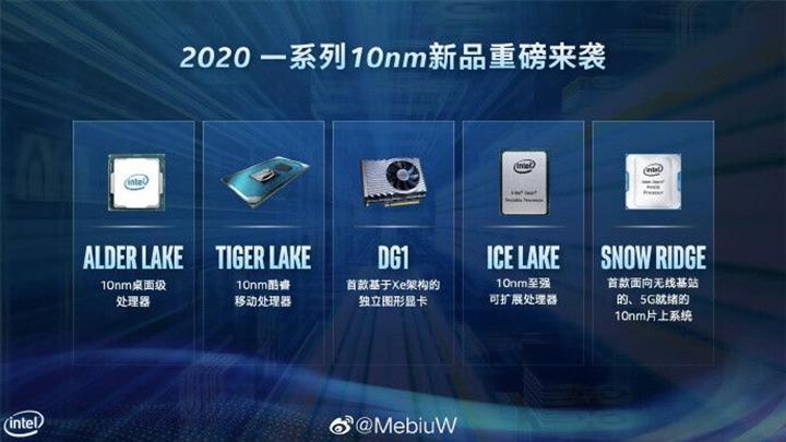 Intel'in 2020 için 10 nm yol haritası sızdı: Heterojen masaüstü işlemci geliyor