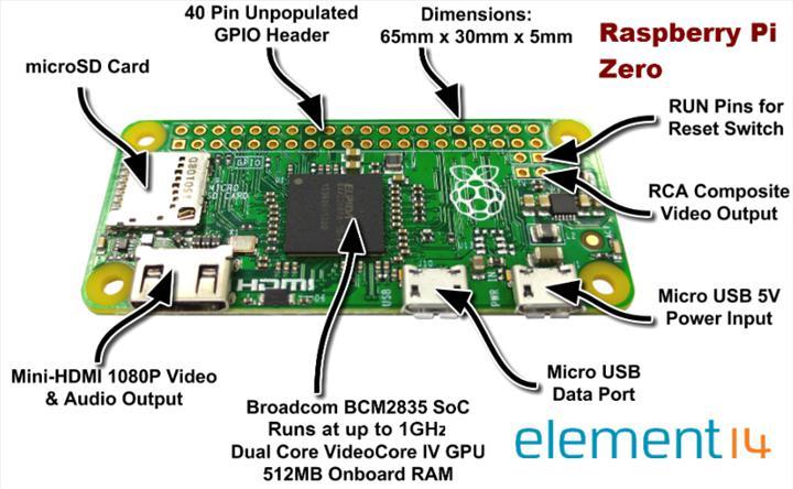 Raspberry Pi solunum cihazlarının kalbine girdi