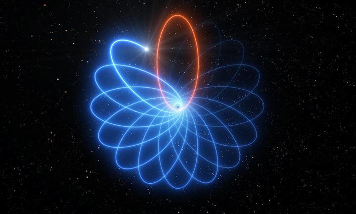 Süper kütleli kara deliğin etrafında 'dans eden' yıldız, Einstein'ı yine haklı çıkardı!
