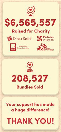 Humble Bundle'ın Kovid-19 paketi, bir haftada 6.5 milyon dolar topladı