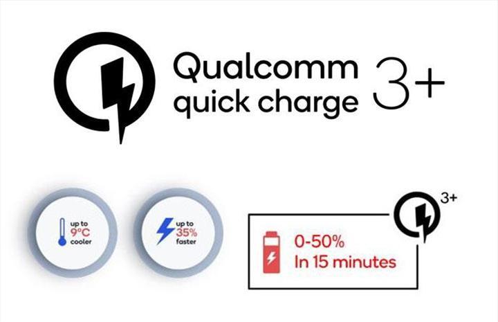 Qualcomm Quick Charge 3+ daha uygun fiyatlı telefonları hedefliyor