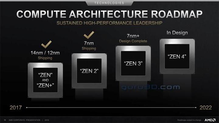 AMD: Zen 3 mimarili işlemciler ve RDNA2 tabanlı kartlar bu yıl sonuna geliyor