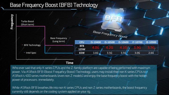 ASRock'ın B ve H serisi anakartlarında kilitli işlemcileri hızaşırtılabilecek
