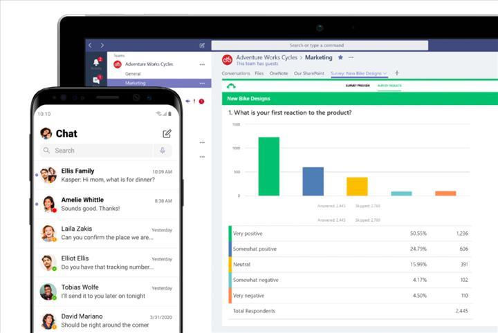 Microsoft Teams sohbet gruplarında limit 250 kişiye çıkıyor