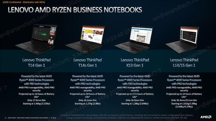 AMD Ryzen Pro 4000 işlemciler tanıtıldı