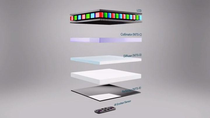 3M, LCD ekranlar için optik parmak izi tanıma teknolojisini tanıttı