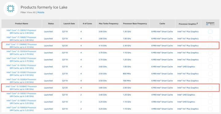 Intel 28 watt TDP'li 2 Ice Lake işlemcisini ARK sayfasından sildi