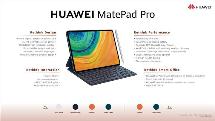 iPad Pro katili Huawei MatePad Pro Türkiye'de! İşte fiyatı