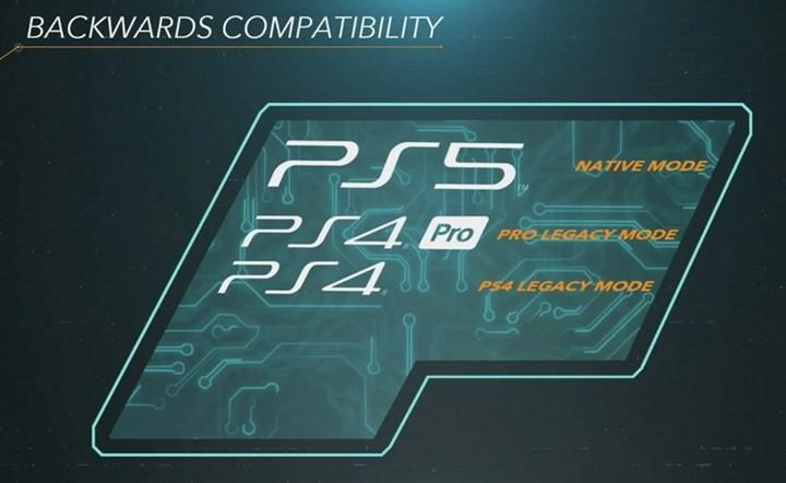 Sony açıkladı: PlayStation 5, COVID-19'a rağmen bu yıl piyasaya sürülecek