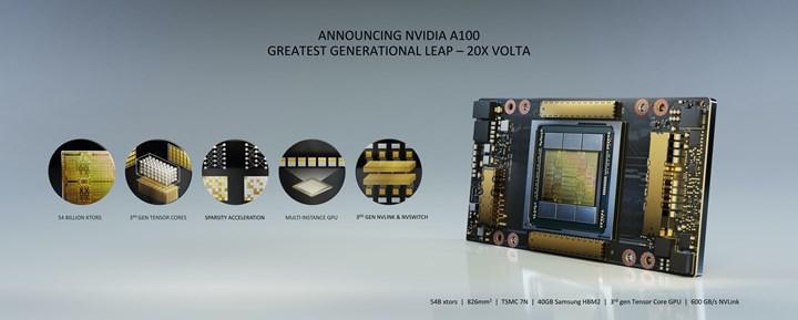 Nvidia Ampere tanıtıldı: En kaslısı, en büyüğü