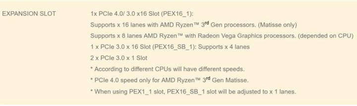 AMD'nin Renoir APU'ları PCIe 4.0 desteklemeyebilir