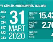 31 Mart 2020