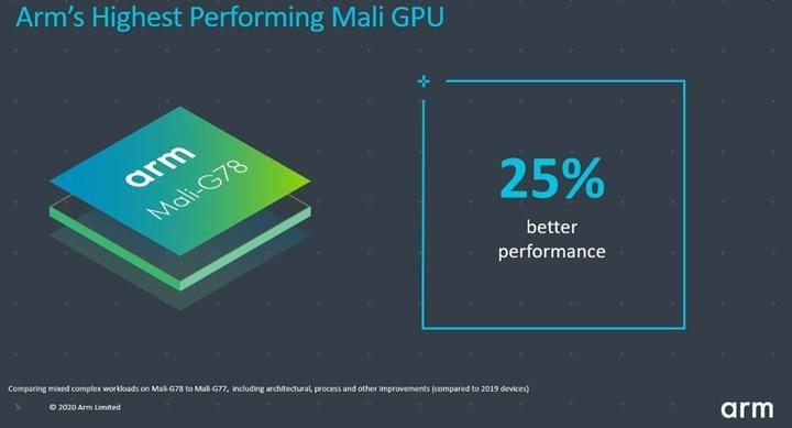 Dünyanın en verimli mobil işlemci çekirdeği ARM Cortex-A78 ile tanışın