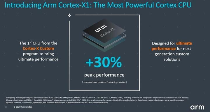 ARM Cortex-X1 dünyanın en güçlü mobil çekirdeği iddiasında