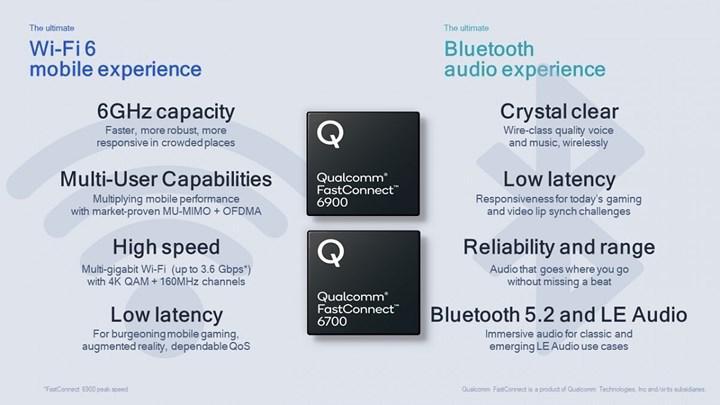 Qualcomm yeni WiFi 6E yongalarını duyurdu