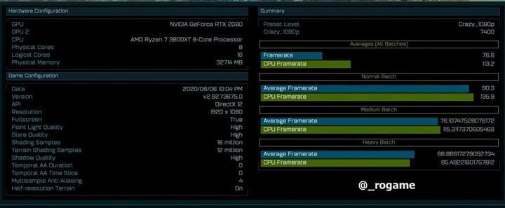 Ryzen 7 3800XT Ashes of the Singularity benchmark'ında gün yüzüne çıktı