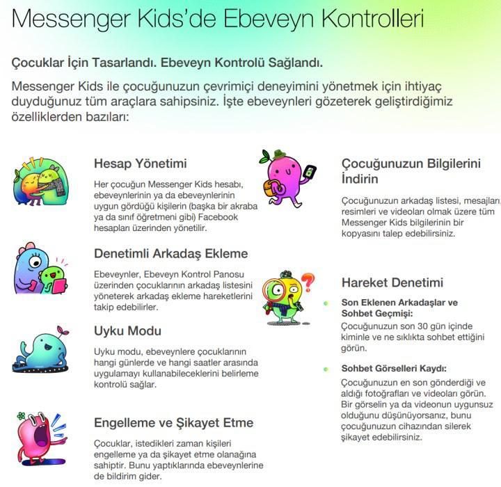 Facebook Messenger Kids, Türkiye'de