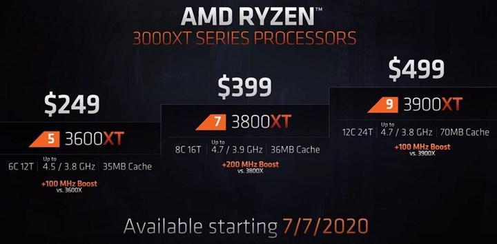 AMD Ryzen 3000 XT serisi performans isteyenlere hitap ediyor