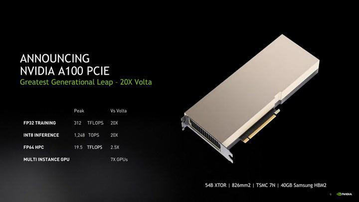 Ampere tabanlı Nvidia A100 PCIe sürümü tanıtıldı