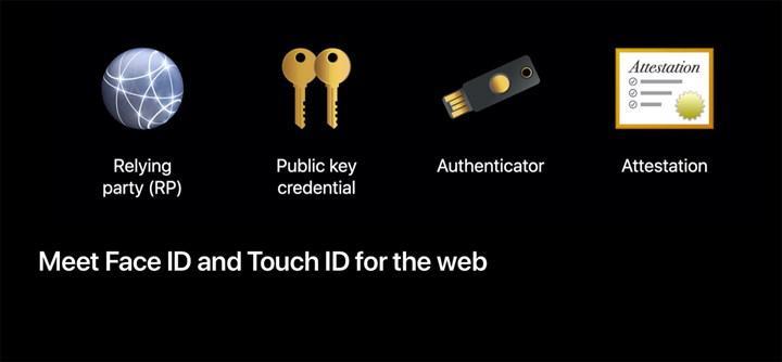Safari 14 ile web sitelerine Face ID ve Touch ID ile giriş başlıyor