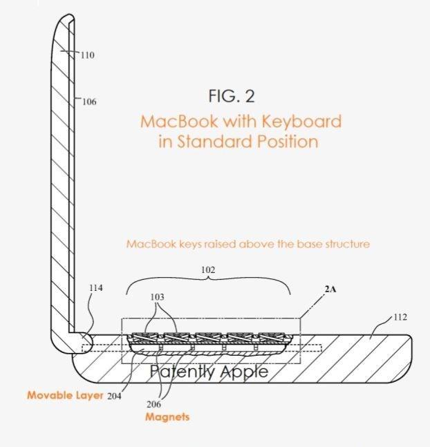 MacBook klavyeleri yükselen bir yapıya kavuşabilir