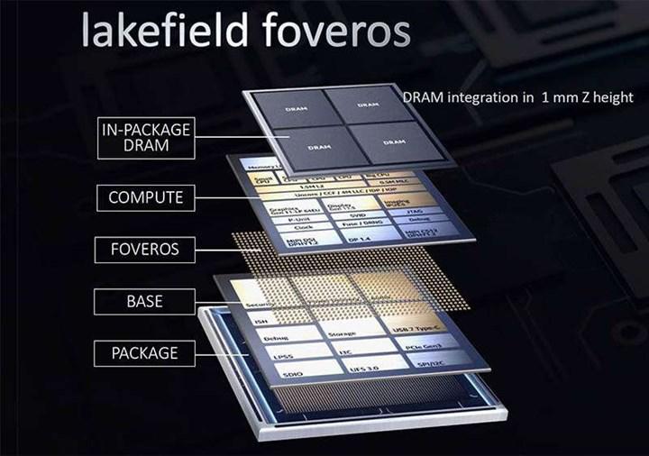 Intel Lakefield işlemcisi tek çekirdekte selefinden %67 yavaş