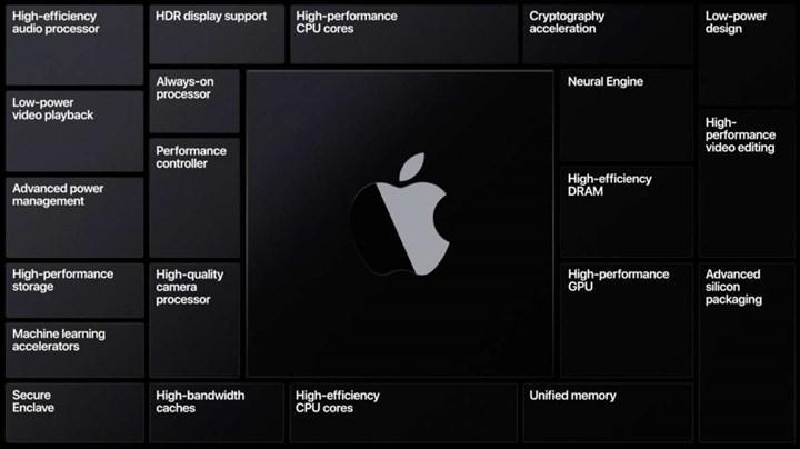 Apple, Intel'den sonra AMD'yi de terketmeyi planlıyor