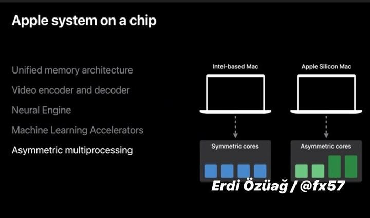 Apple ARM işlemcilerin detayları sızdırıldı