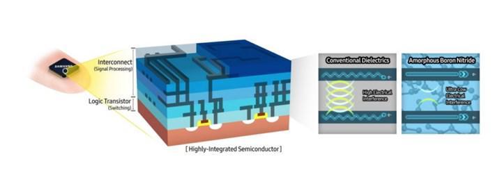 Samsung'un bor nitrit keşfi yarı iletken sektöründe devrim yapabilir