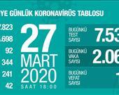 27 Mart 2020