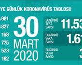 30 Mart 2020